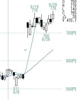 stocksinfo_2019-8-29_17-35-6_No-00.jpg