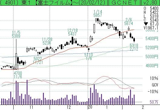 stocksinfo_2020-2-12_18-42-19_No-00.jpg