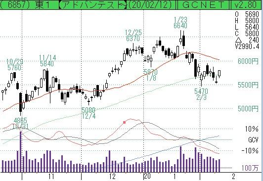 stocksinfo_2020-2-12_18-42-29_No-00.jpg