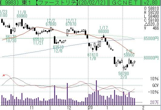 stocksinfo_2020-2-12_18-42-49_No-00.jpg