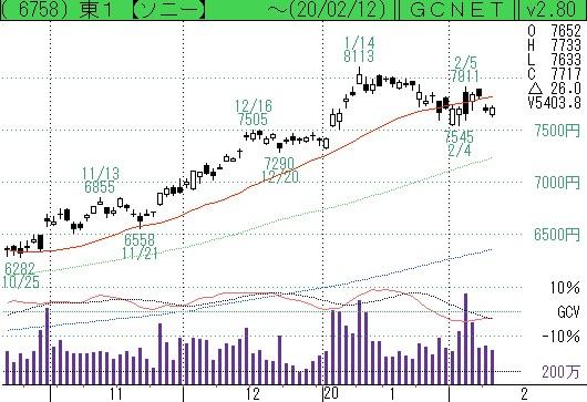 stocksinfo_2020-2-12_18-42-5_No-00.jpg