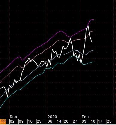 stocksinfo_2020-2-12_18-52-51_No-00.jpg