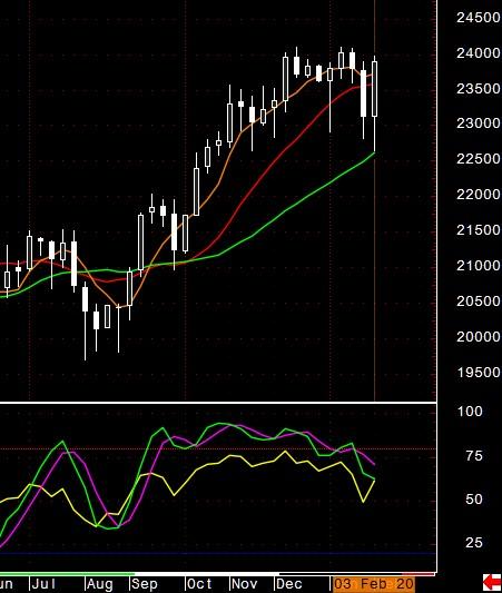 stocksinfo_2020-2-6_17-11-42_No-00.jpg