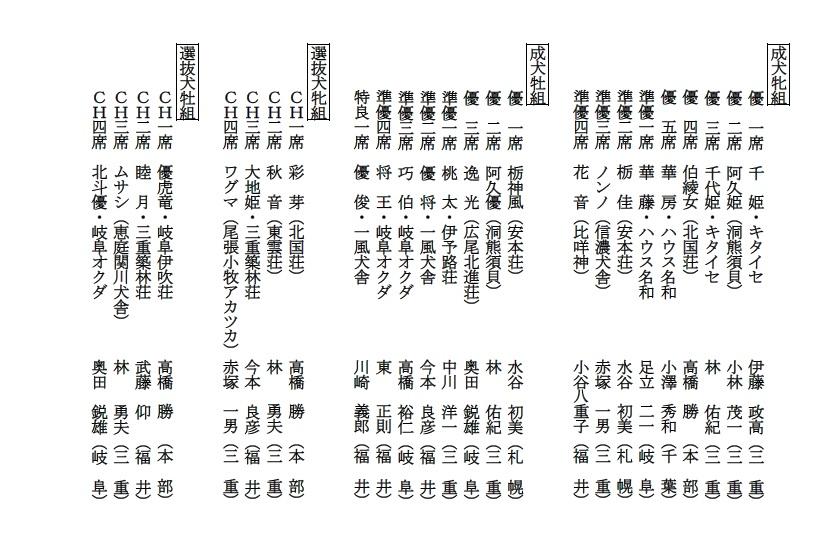 20191110-13成績詳細02