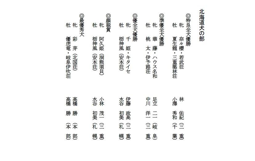20191110-14成績詳細03