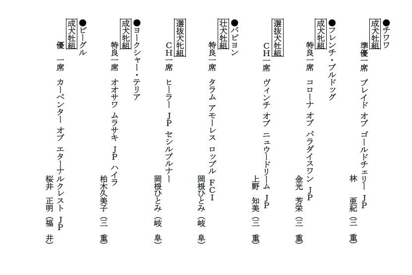 20191110-15成績詳細04