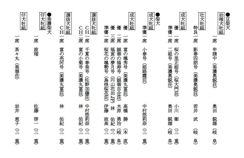 20191110-16成績詳細05