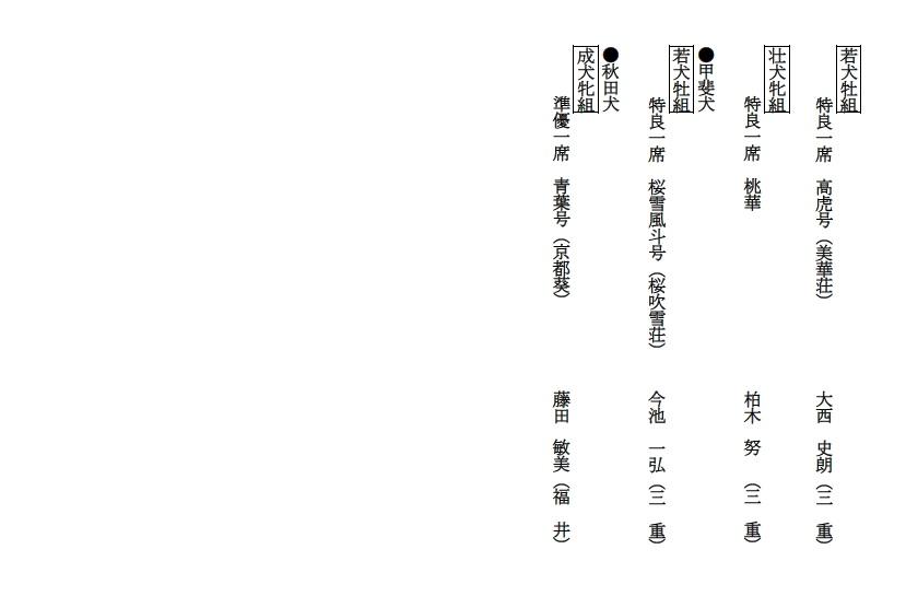 20191110-17成績詳細06