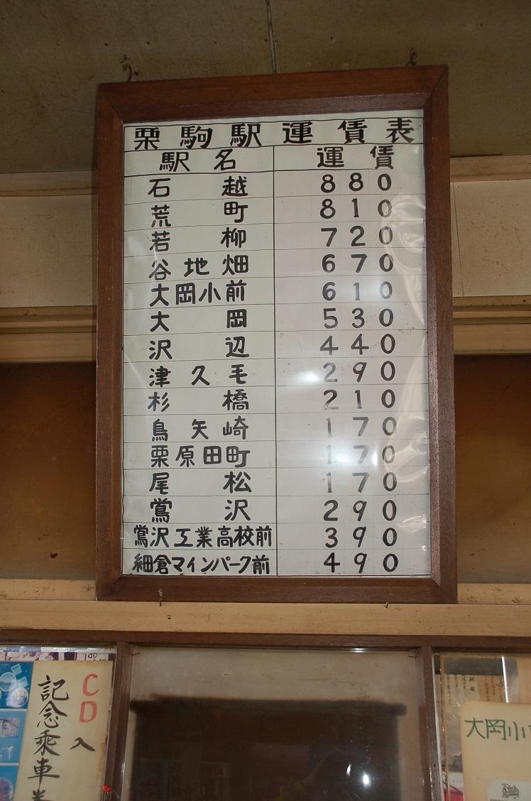 ブログ くりでん 運賃表.jpg