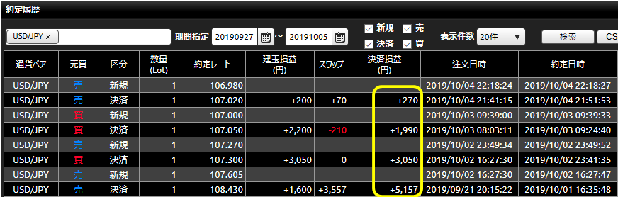 DMM FX20190930-20191005_約定