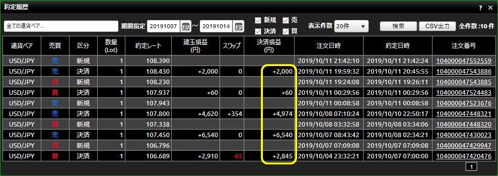 DMM FX20191007-20191012_約定