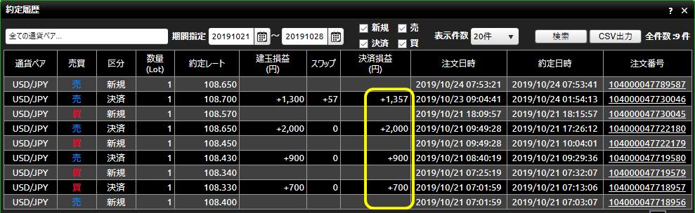 DMM FX20191021-20191026_約定