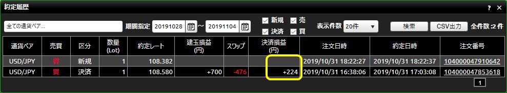 DMM FX20191028-20191102_約定