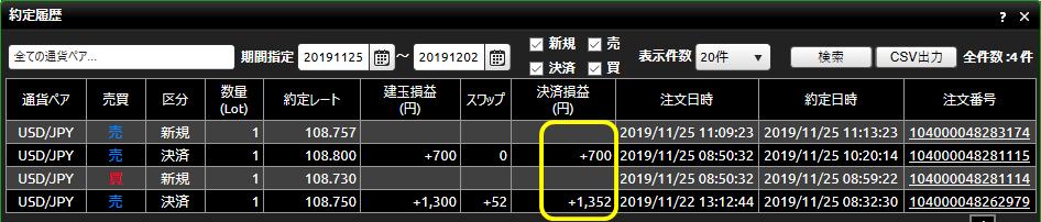 DMM FX20191125-20191130_約定