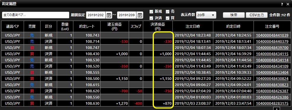 DMM FX20191202-20191207_約定
