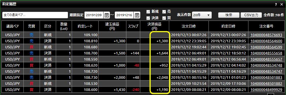 DMM FX20191209-20191214_約定