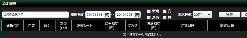 DMM FX20191216-20191221_約定