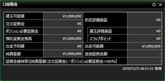 DMM FX に追加入金 即座に¥1,000,000になった! 2019-12-31