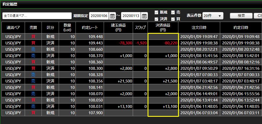 DMM FX20200106-20200111_約定