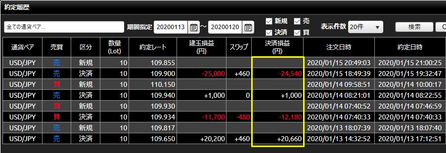 DMM FX20200113-20200118_約定