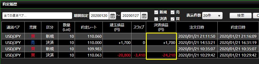 DMM FX20200120-20200125_約定