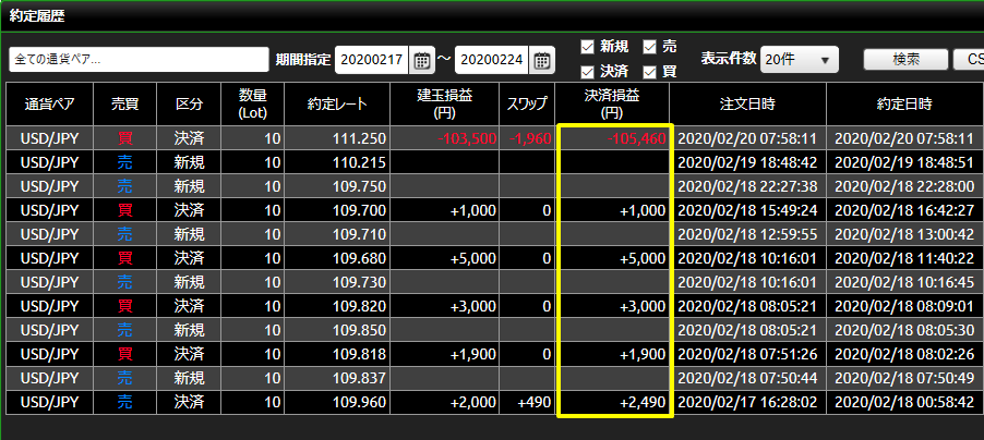 DMM FX20200217-20200222_約定