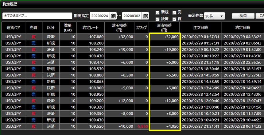 DMM FX20200224-20200229_約定