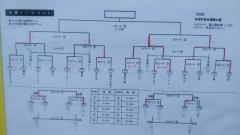 '19 TenryouKekomifestival Day2 1