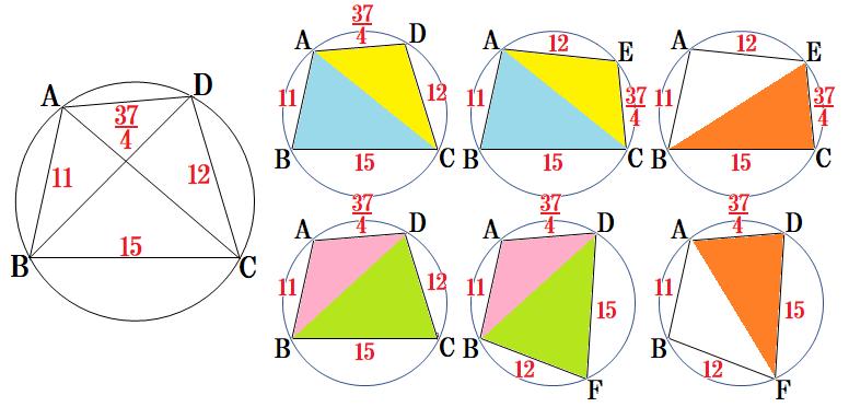 1338-内接四角形