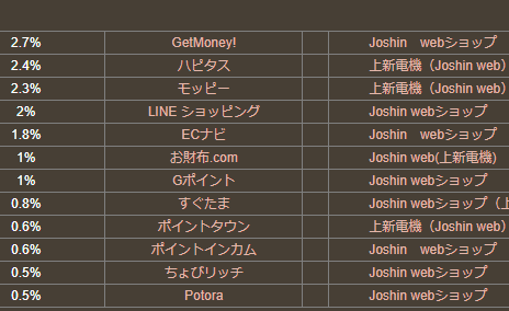 Joshin.png