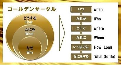 ゴールデンサークル金枠付s075