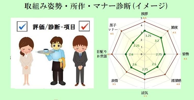 取組み姿勢・所作・マナー診断-サンプル