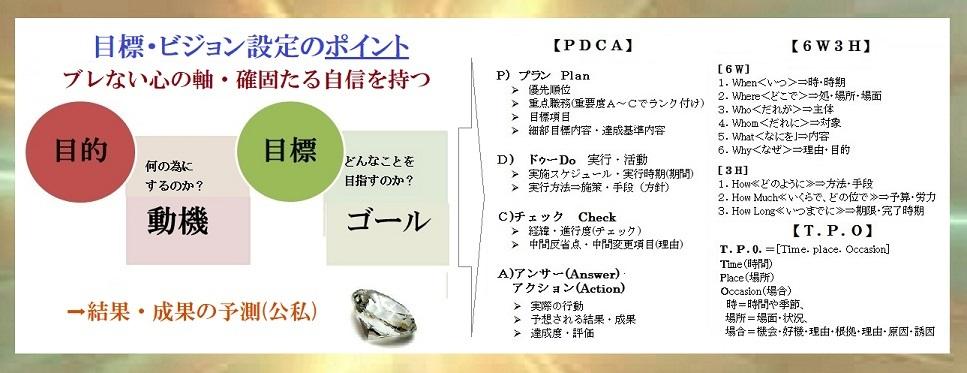 【課題・目標、各プランの設定とポイント】新大照bs