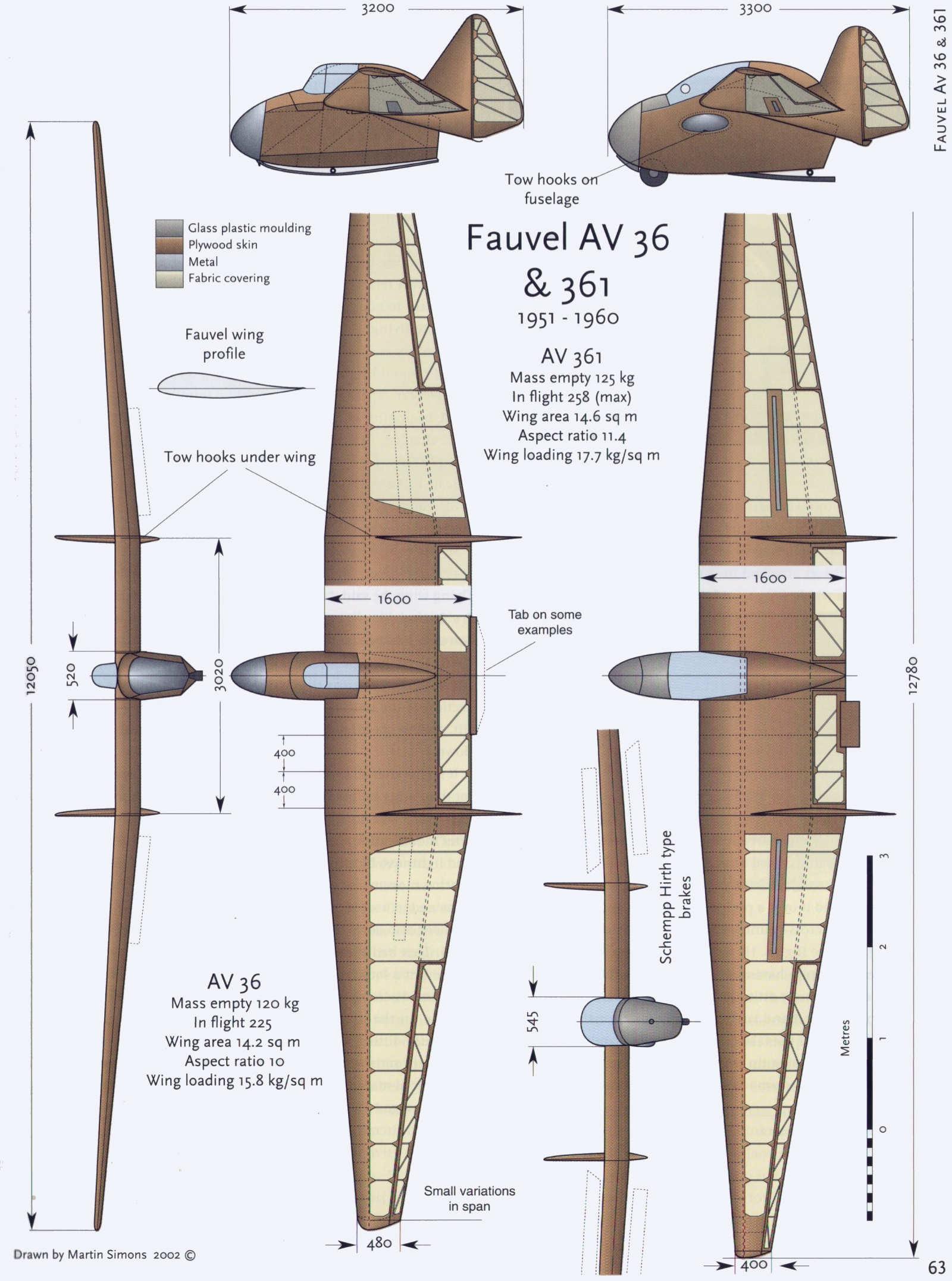 fauvel_av36.jpg