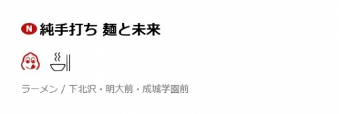「ミシュランガイド東京 2020」-12