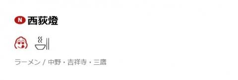 「ミシュランガイド東京 2020」-17