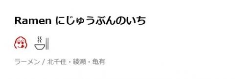 「ミシュランガイド東京 2020」-29