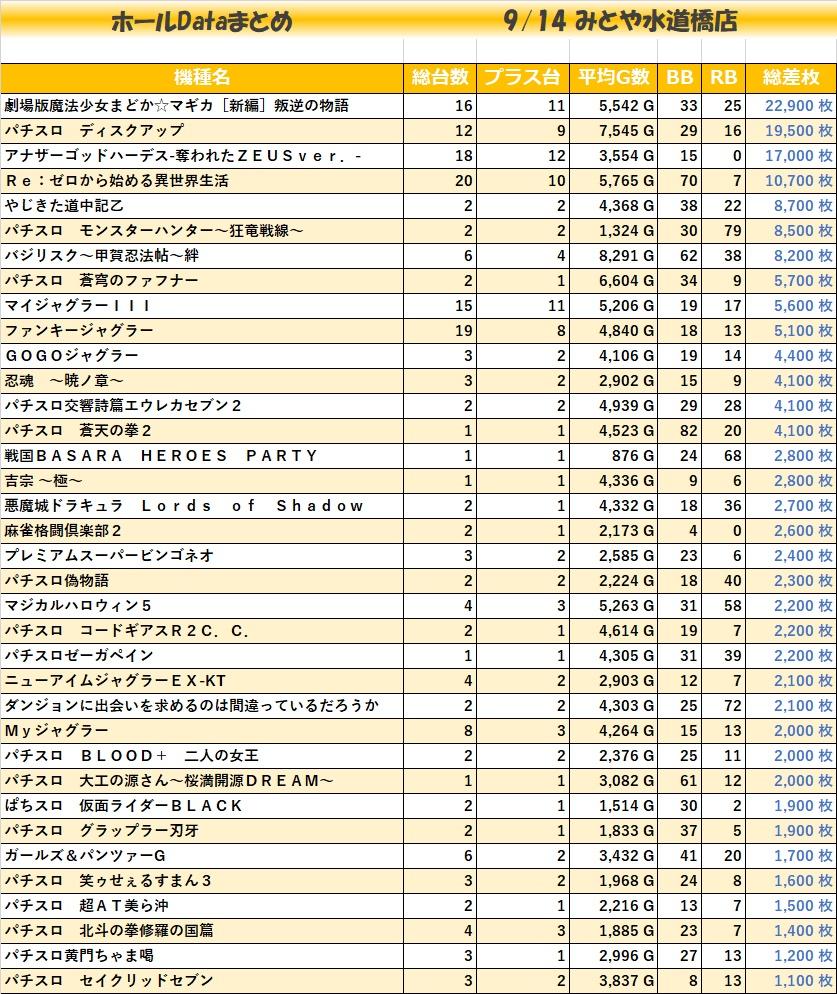 0914みとや水道橋店_全
