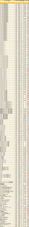 0927ミリオン石神井公園店 スロット館_個別