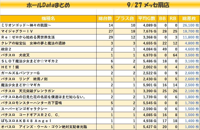 0927メッセ扇店_全