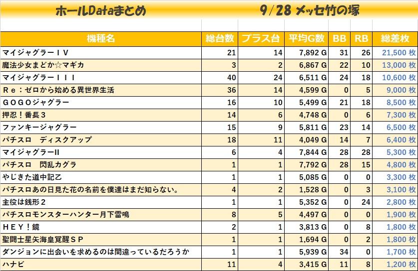 0928メッセ竹の塚_全
