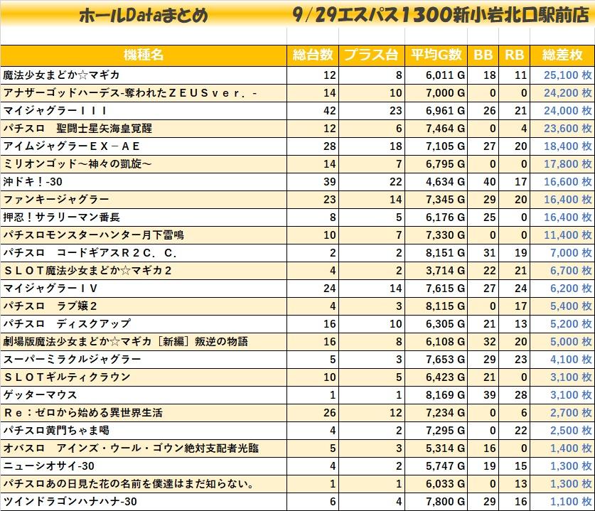 0929エスパス1300新小岩北口駅前店_全