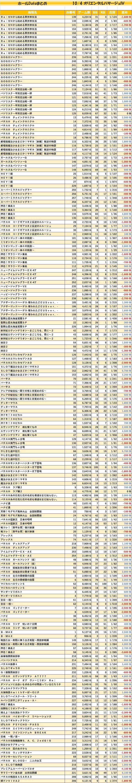 1004オリエンタルパサージュIV_個別