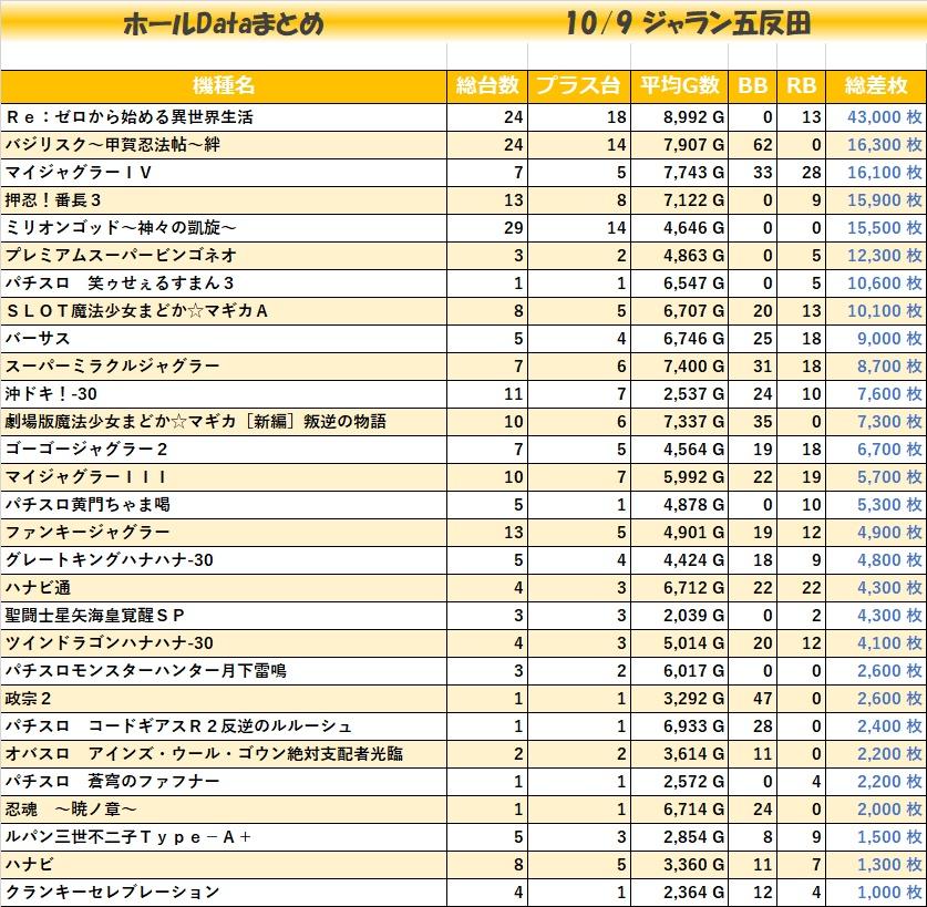 1009ジャラン五反田_全