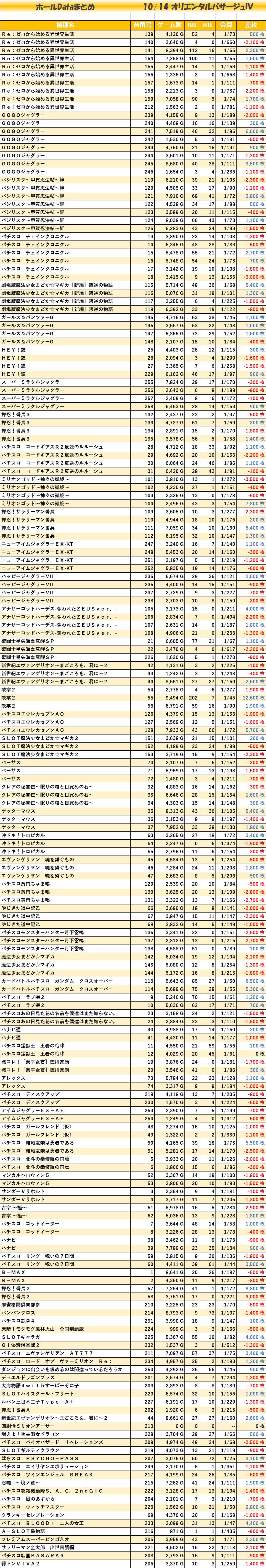 1014オリエンタルパサージュIV_個別