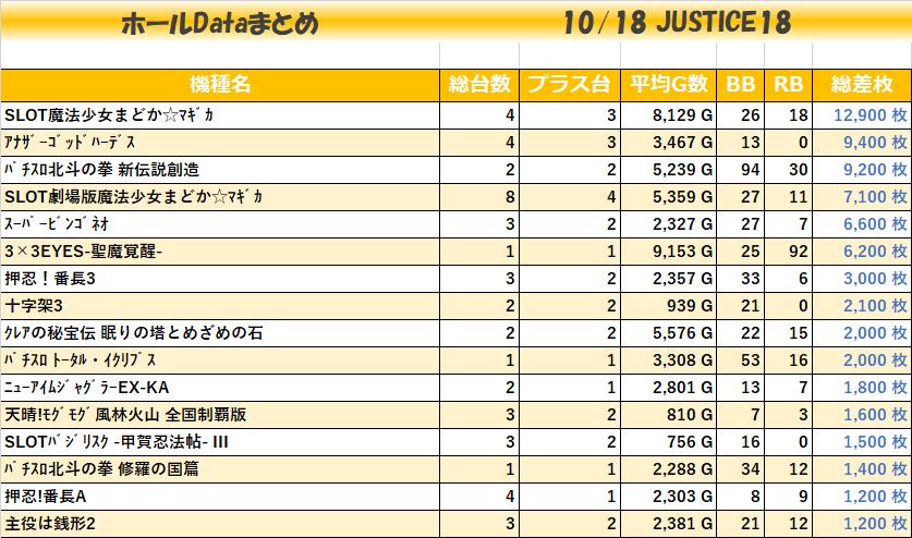 1018JUSTICE18_全