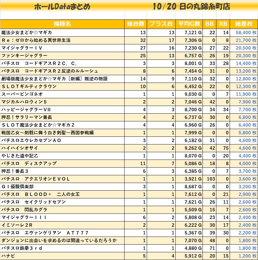 1020日の丸錦糸町店_全