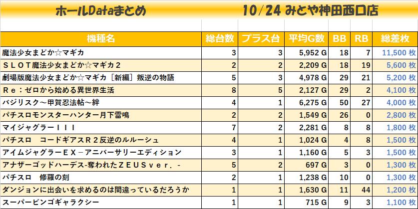 1024みとや神田西口店_全