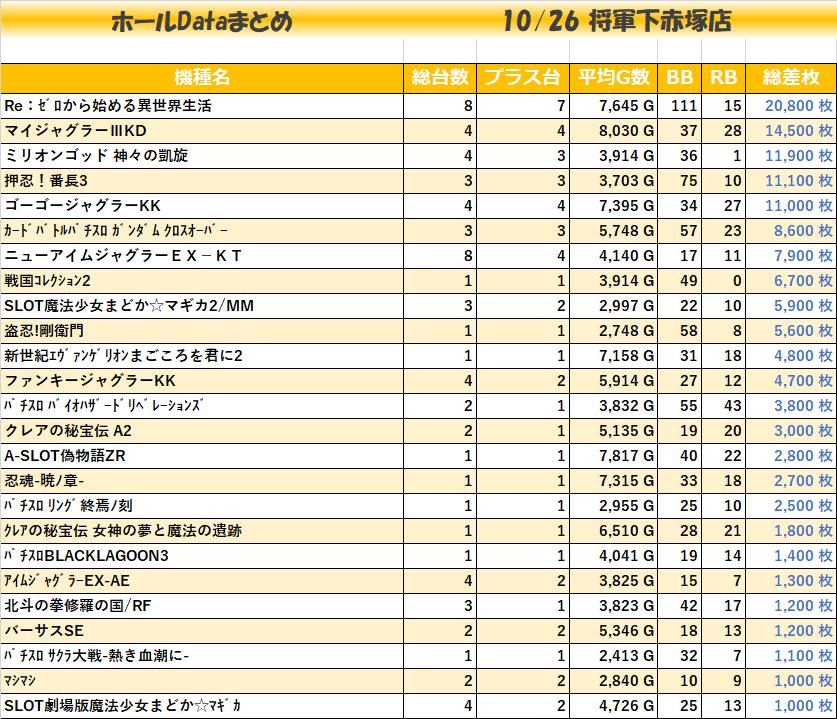 1026将軍下赤塚店_全