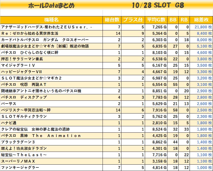 1028SLOT G8_全